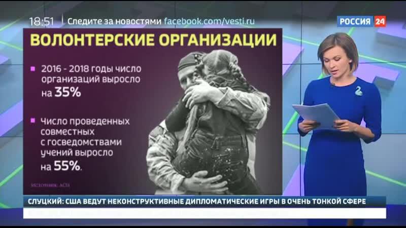 Форум добровольных поисково-спасательных отрядов | Факты.Вести.Ru