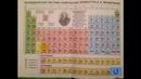 Тесты по химии. Изменение основных свойств. ЦТ 2012 Тест А12