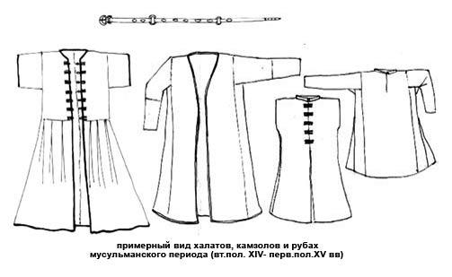 КОСТЮМ ЗОЛОТОЙ ОРДЫ В состав Золотой Орды входило большое количество различных по своему происхождению, религиозным верованиям и культурному уровню народов. Все они имели свои традиции