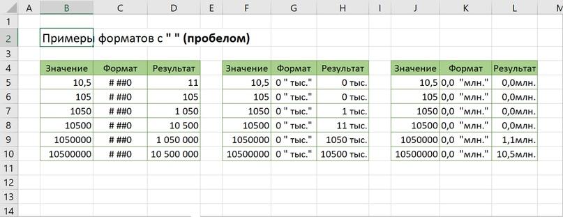 Коды для настройки формата