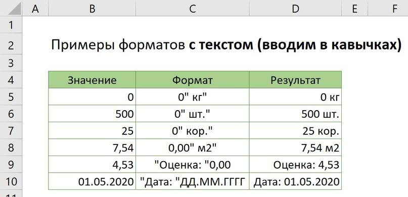 Форматы ячеек для ТЕКСТА