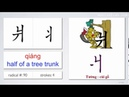 214 BỘ THỦ TIẾNG TRUNG 偏旁部首 CHINESE RADICALS IN ENGLISH AND VIETNAMESE