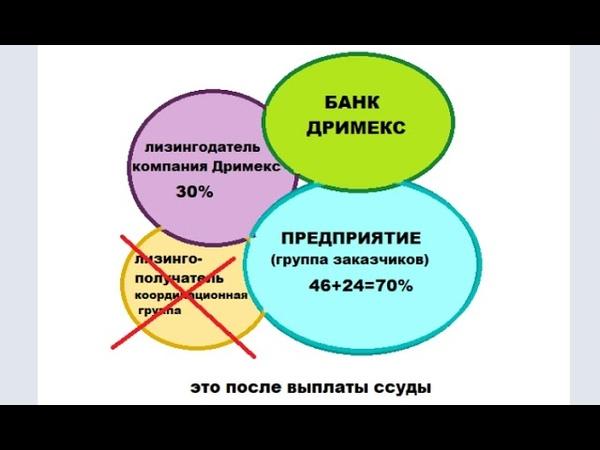 🔴🔴🔴 Урок № 2 - Марафон Елена Рысева