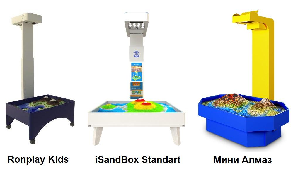 Популярные бренды интерактивных песочниц - Ronplay Kids, iSandBox, Инновации детям