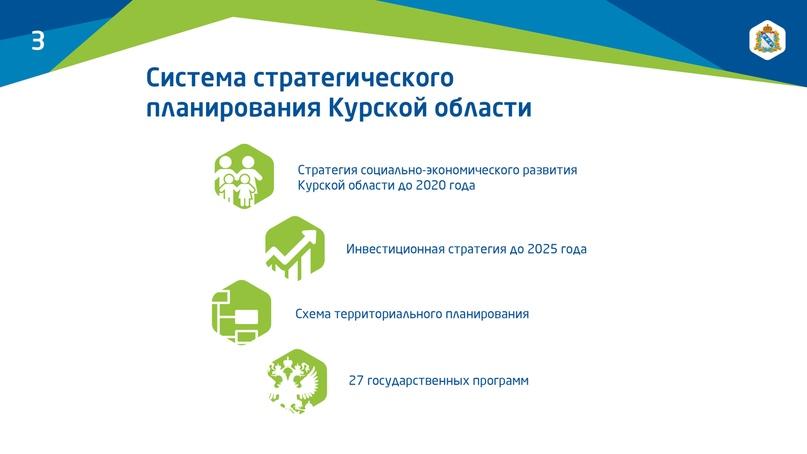 деньги на развитие малого бизнеса от государства в 2020 году курск