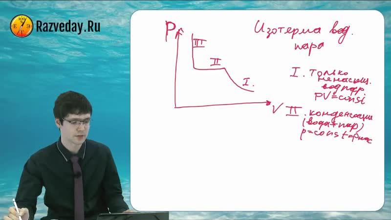 2 4 Влажность Изотерма водяного пара ЕГЭ по физике