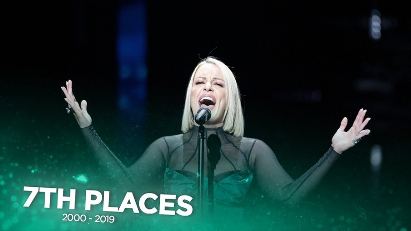 Eurovision 7TH Places (2000-2019)