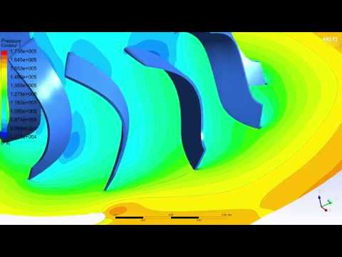 ANSYS CFX Modeling Fluid Flow in a Vaneless Volute using FT-TRS - Part II