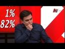 В отставку Программа Точка зрения на телеканале Красная Линия