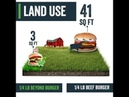 Beyond Meat Presents | Land Use Comparison