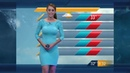 Kevin Hart and Weather Forecast