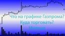 Разбираем график Газпрома. Где сильный уровень на Газпроме в моменте мнение