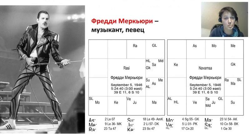Гороскоп Фредди Меркьюри. Обсуждение на Базовом курсе Джйотиш