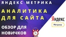 Яндекс метрика. Аналитика для сайта. Обзор Яндекс метрика.