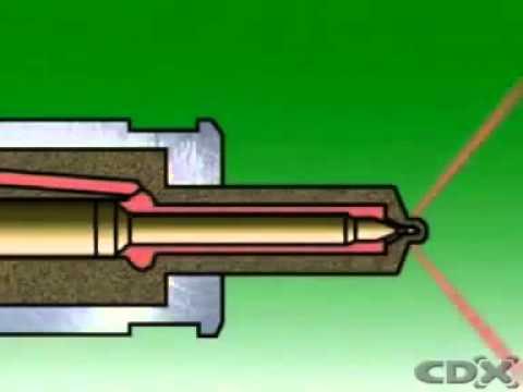 Dizel Enjektörlerin Çalışma Prensibi