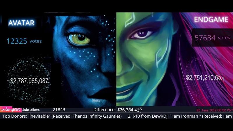 Avengers Endgame vs Avatar Box Office