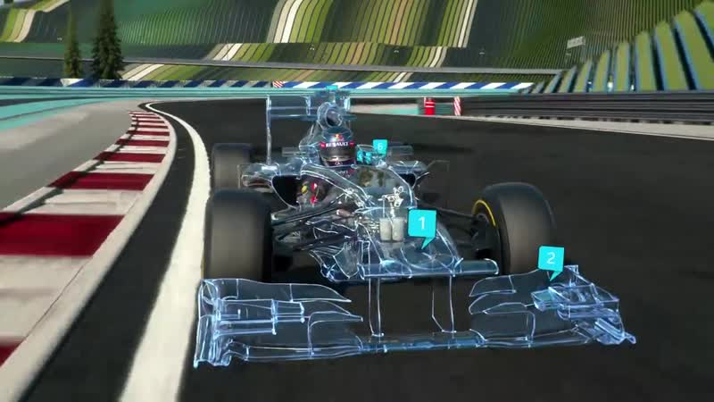 Transforming Formula One- 2014 Rules Explained (Full Version)