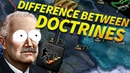 HOI4 Differences Between Land Doctrines Beginners guide to Hearts of iron 4 Army doctrines