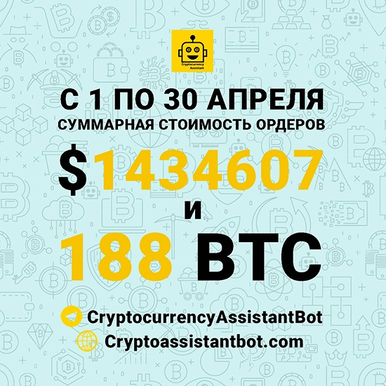 Криптовалютный Telegram бот Cryptocurrency Assistant QBRDLPRmtRc