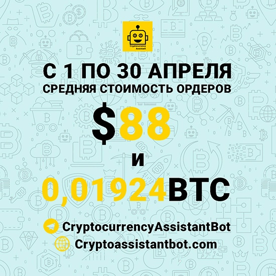 Криптовалютный Telegram бот Cryptocurrency Assistant _9YNu7KArD0