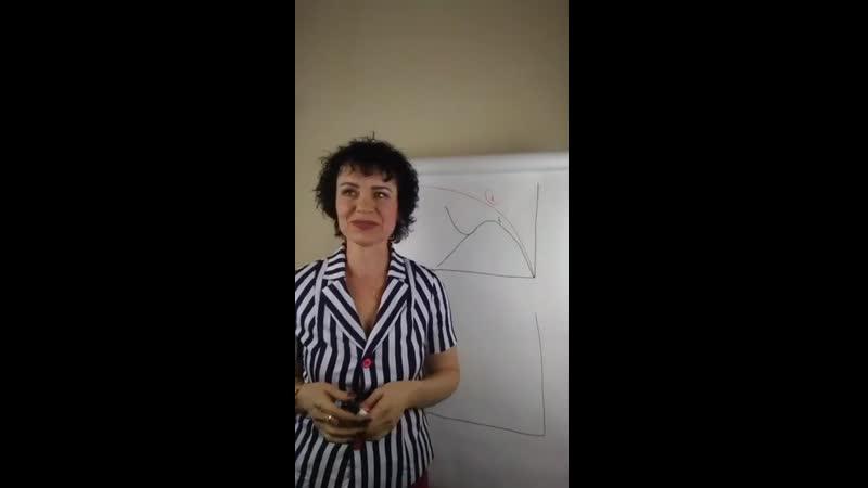 Как достигать поставленных целей во всем Простая инструкция