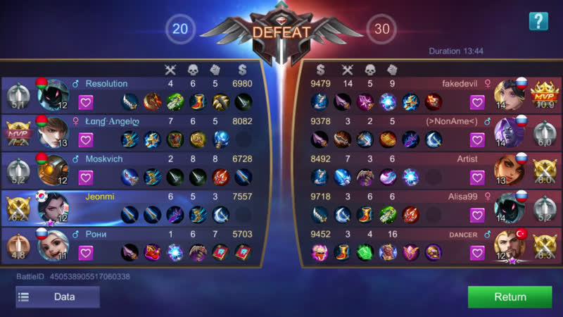 Mobile legends: AFK players
