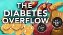 Obesity Diabetes Explained: The Overflow Phenomenon