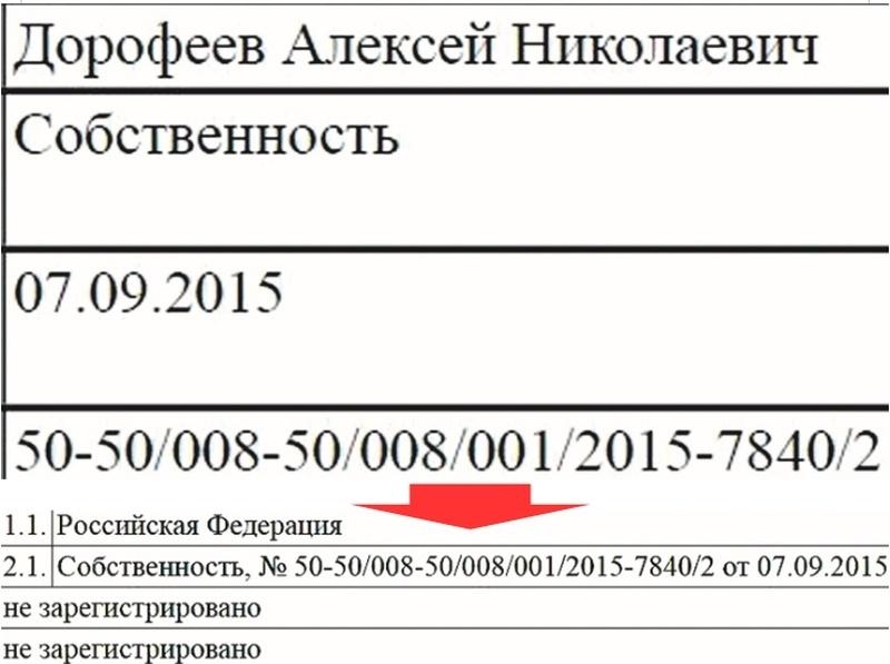 Генерал ФСБ Алексей Дорофеев переписал свое имущество на Россию