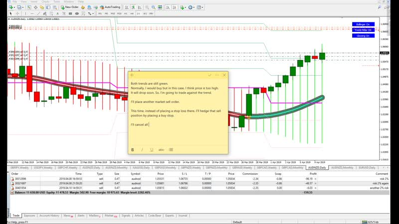 Forex for beginners trading AUDNZD pair (raw unedited clip 3)