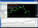 Download FOREX COMBO SYSTEM for free value $97