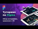 Фигма Уроки Figma по веб дизайну Обзор интерфейса Figma Саня Кво