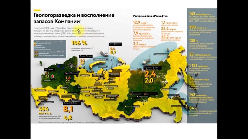 Акции Роснефть ROSN обзор компании покупка акций в приложении Сбербанк Инвестор
