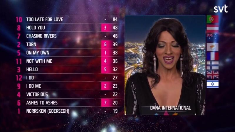 Dana International at Swedens Melodifestivalen gives the 8, 10 and 12 Duz Pua