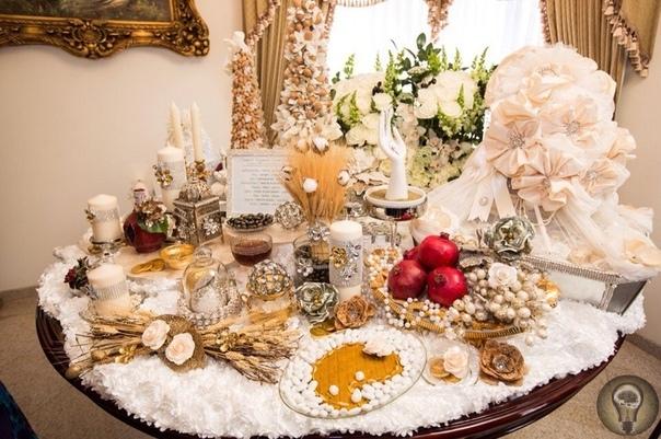 Свадебный ритуал Hana-Bandan (Иран) Этот ритуал обычно проводится в семьях невесты за день до свадьбы. Паста из хны наносится на руки невесты, а иногда на руки и ноги жениха. Считается, что