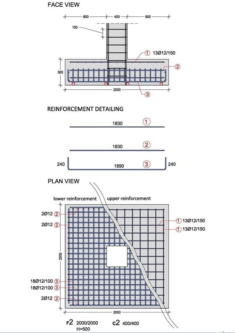 Наглядные схемы армирования фундамента.