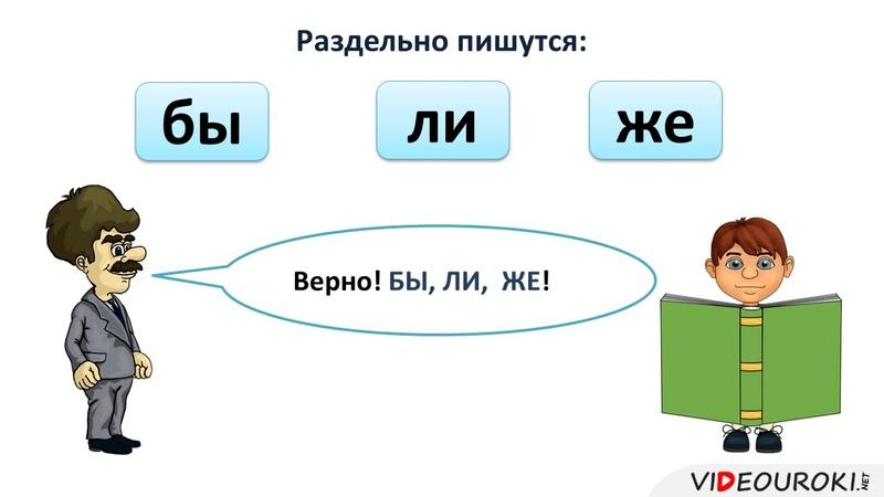 48 Раздельное и дефисное написание частиц Морфологический разбор частиц