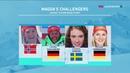 Биатлон. ЧМ-2019. Масс-старт. Женщины (Евроспорт, 17.03.2019)