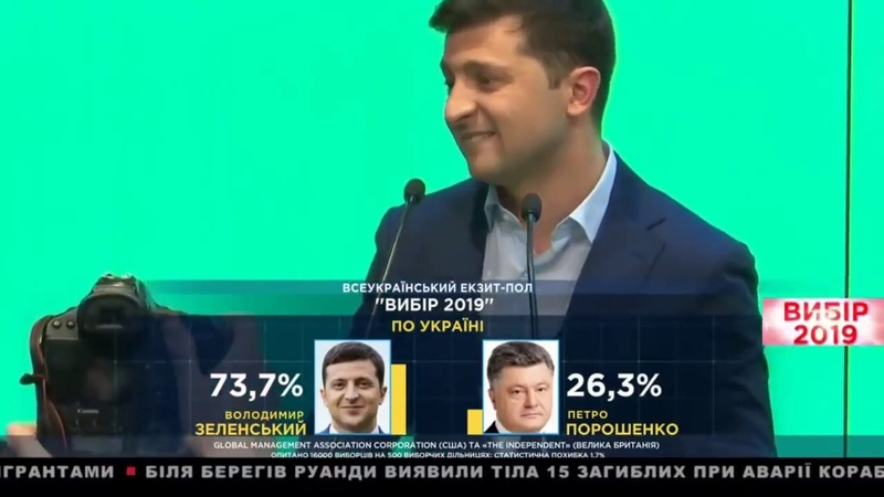 Поздравляю Вас украинцы это ваш новый президент що воно меле