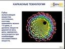 Технология производства БАД АльфаДженис
