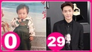 EXO Lay Zhang Childhood | From Predebut to Present | Then and Now | Before and After | 0-29 Years