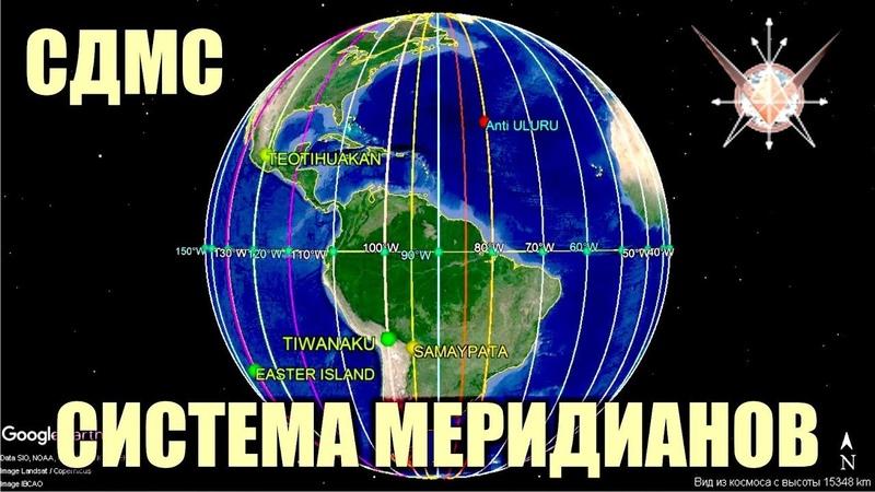СДМС Система меридианов