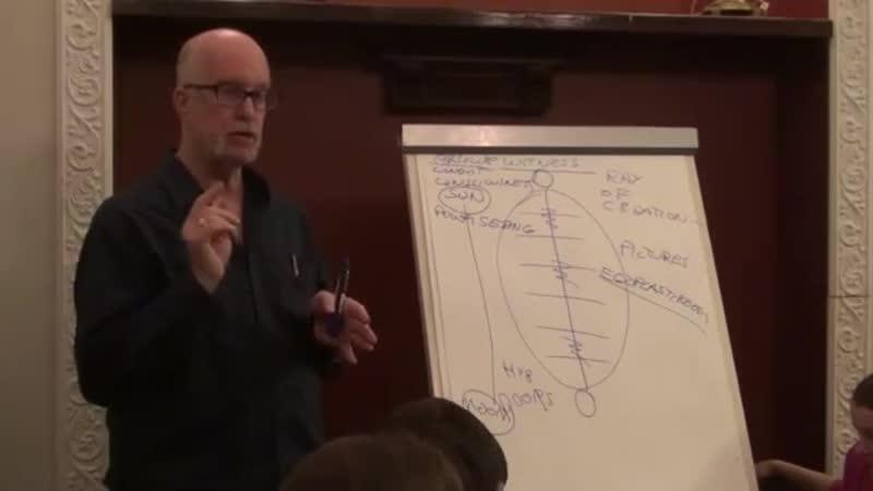 Лекция Алана Франсиса Жертва и обновление 14.03.2015, Москва