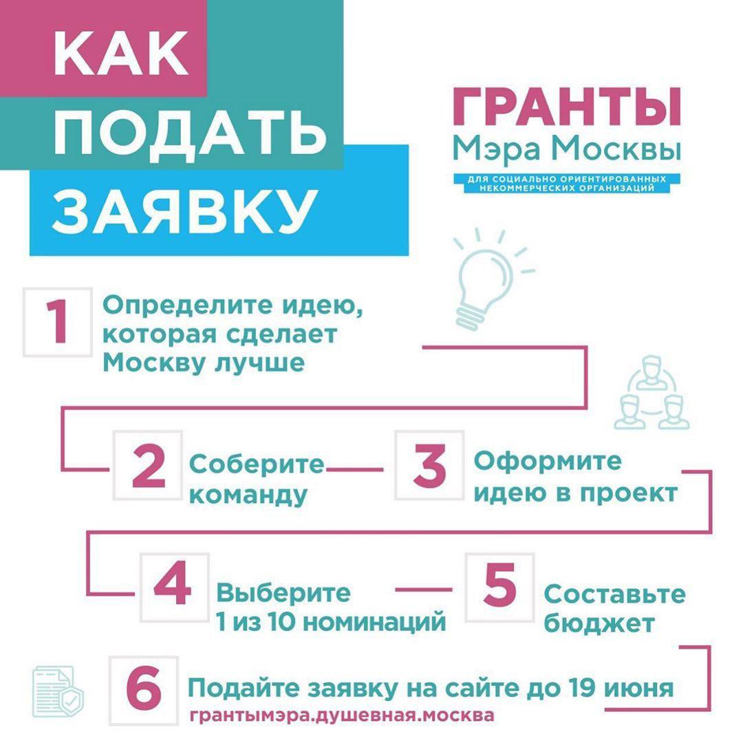 ГРАНТЫ МЭРА МОСКВЫ ДЛЯ НКО - КОНКУРС 2019