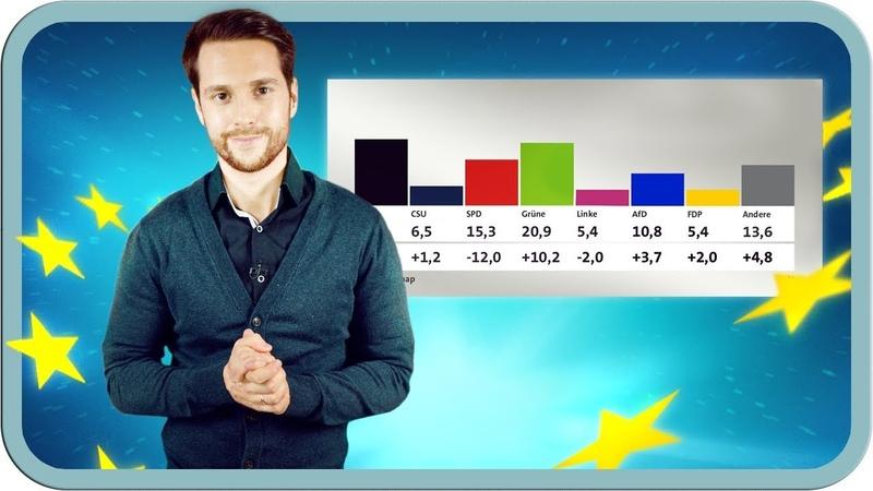 Europawahl vorbei! Und jetzt? Rezos Auswirkung Ergebnisse! | analyse