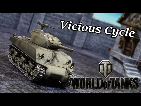 The Vicious Cycle of World of Tanks