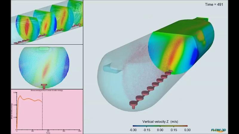 Static Mixer   CFD Simulation   FLOW-3D