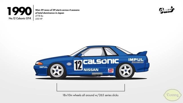 Nissan GT-R50.New family member