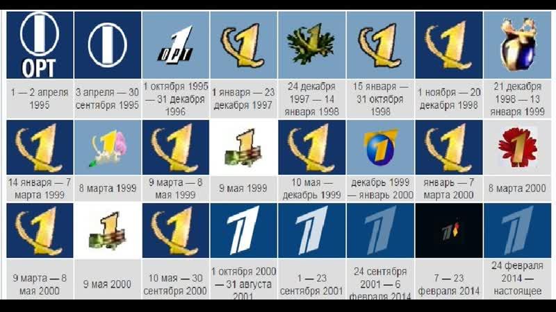 Смена логотипов ОРТ (1998-1999)