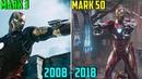 😎 Железный человек — Арсенал ВСЕХ КОСТЮМОВ Mark 1- Mark 50. ✅ ВОСЕМЬ фильмов. 2008-2018
