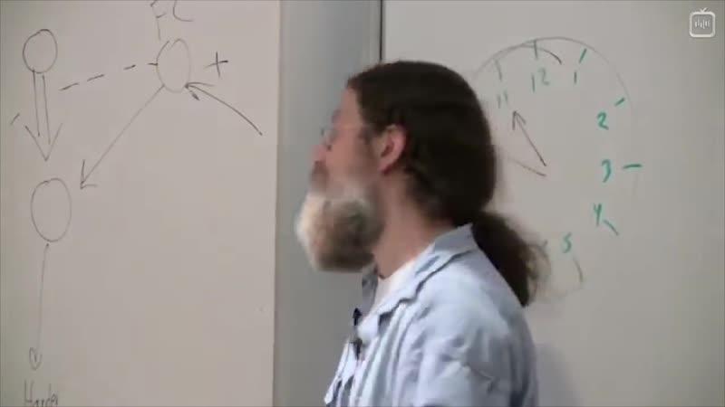 Биология поведения человека- Лекция 18. Агрессия, II [Роберт Сапольски, 2010. Стэнфорд]